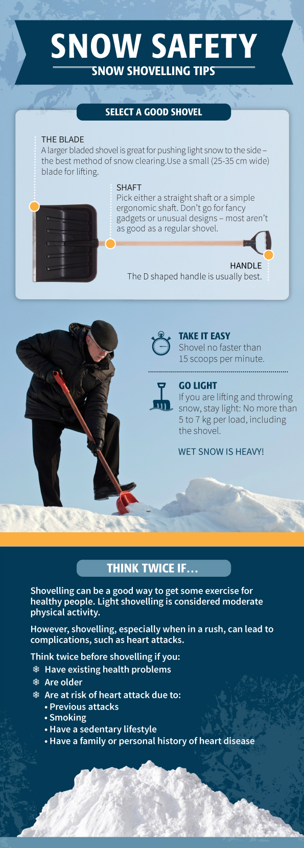 Snow Shovelling infographic